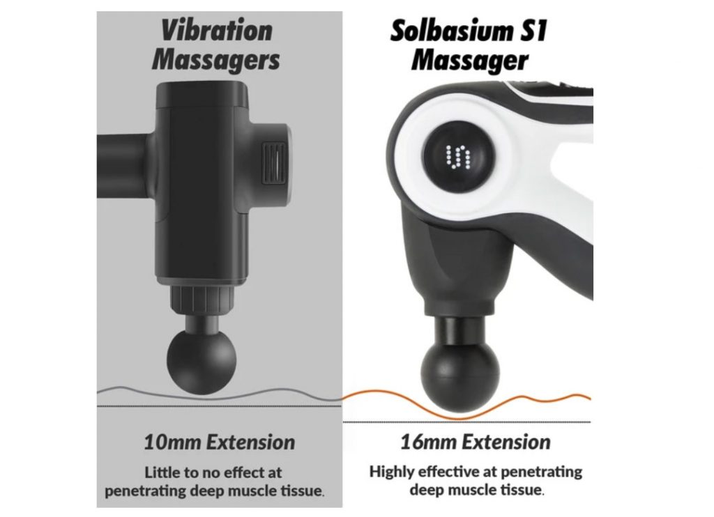 salbasium s1 massager comparation